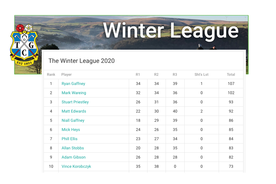 The latest from the Winter League.